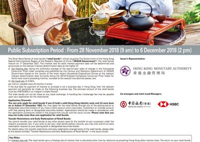 The Government of the Hong Kong Special Administrative Region Silver Bond – Poster
